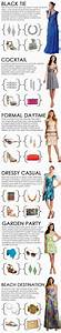 wedding decoding the dress code dress code pinterest With wedding dress code
