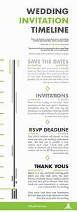 best 25 save the date etiquette ideas on pinterest With wedding invitation relationship timeline
