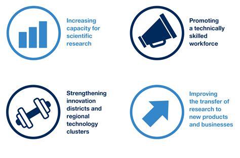 advocacy illinois science technology coalition
