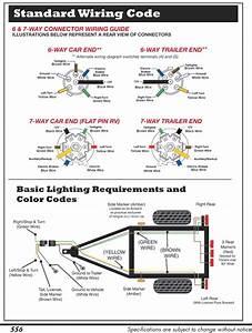 5 Pin Trailer Plug Wiring Diagram Australia