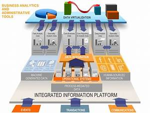 Data Flow Process Infographic