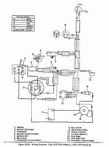1975 Harley Davidson Golf Cart Wiring Diagram