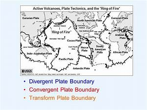 Plate Boundaries and Plate Interactions - ppt video online ...