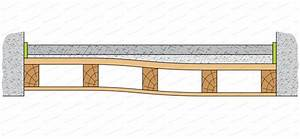 Faire Un Ragréage Sur Dalle Beton : le ragr age sur un plancher en bois travaux b ton ~ Dode.kayakingforconservation.com Idées de Décoration