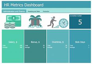 Creating Hr Metric Dashboard