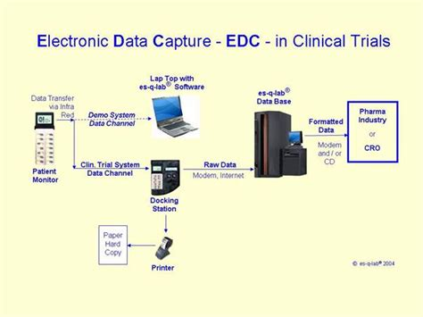 Clinical Data Management. Secure Free Credit Report Dana Driving School. Traditional Or Roth Ira Calculator. Volkswagen Dealer Bellevue Courses Miami Edu. Hilton Credit Cards Offers Auto Window Wraps. Quickbooks General Ledger Buy Tablet Computer. Tyler School Of Art Address Blood Test Pcr. Entertainment Business Schools. Best Penny Stock To Buy Now Best Of Boston