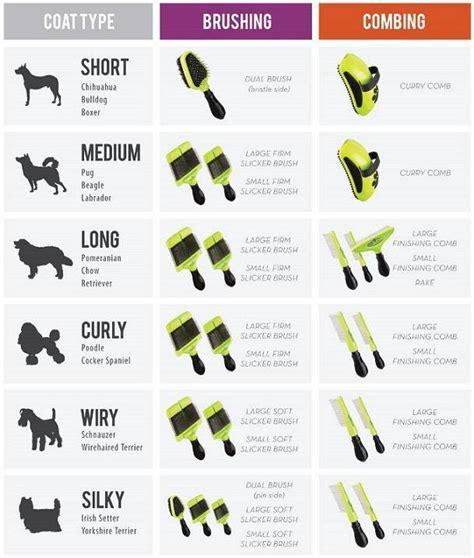 Pet Brushes : Amazon.com: FURminator Dog Slicker Brush