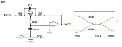 Baxandall Tone Controls Control Circuit