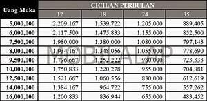 Brosur Daftar Harga Kredit Honda Cbr 150r Lokal Terbaru 2015