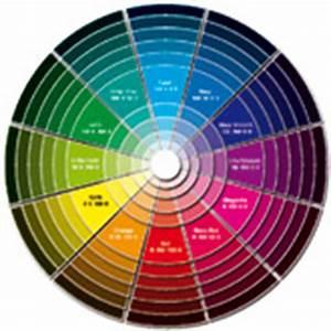 Komplementärfarbe Zu Blau : aktuelles rund um die farben ~ Watch28wear.com Haus und Dekorationen