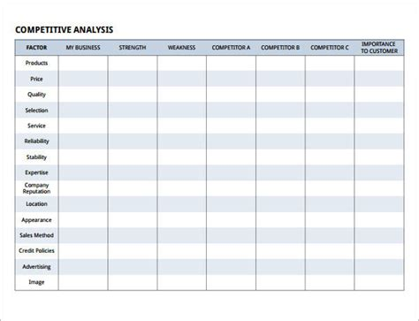 Competitor Product Analysis Template Excel by 13 Sle Competitive Analysis Templates Sle Templates