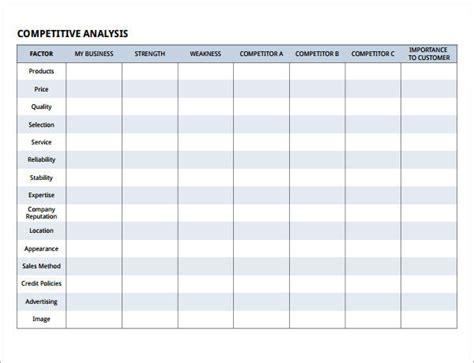 13 Sample Competitive Analysis Templates  Sample Templates