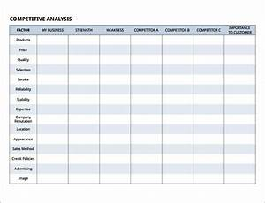 9 competitive analysis template for Competitor research template
