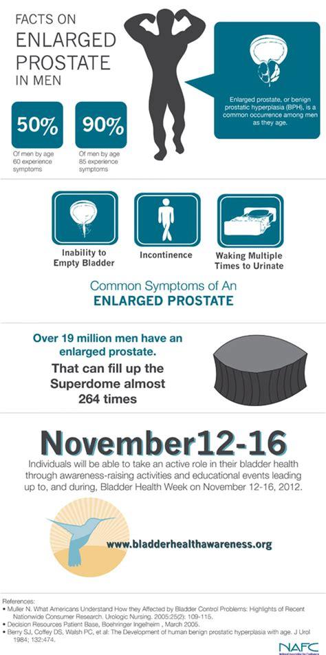 pin  enlarged prostate