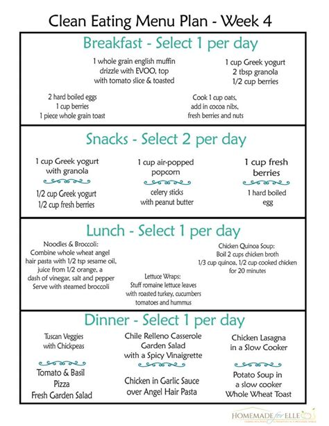 free clean eating meal plan on a budget clean eating