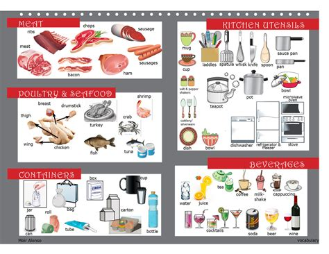gamme cuisine food 2 flash for learning vocabulary