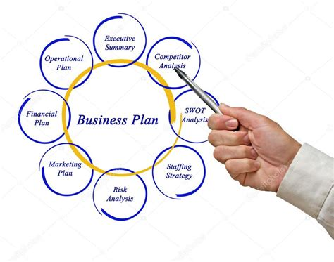 Diagram Of Business Plan — Stock Photo © Vaeenma #23195120