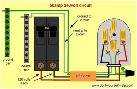 Wiring Diagram Amp Plug Figure Who
