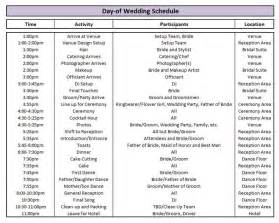 wedding itinerary day of wedding schedule great tips for planning out your wedding day our wedding day