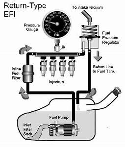 automedics do you know what could be wrong with your With in tank electric fuel pump edelbrock performance fuel pumps components