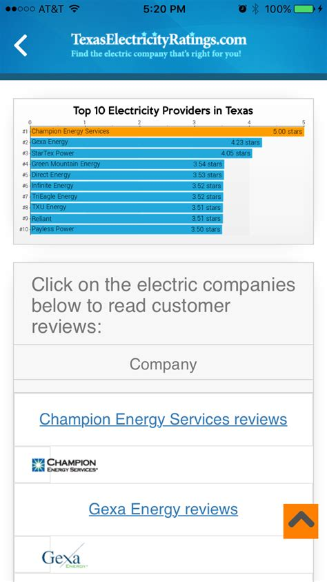 Texas Electricity Ratings Launches Mobile Shopping Apps. Commodity Option Prices Park Inn Hotel London. Works Protected By Copyright. Starting Online Business Chrysler 300 Rebates. How To Find My Credit Score Free. Hybrid Hvac System Reviews Lambers Cpa Review. Dual Diagnosis Treatment Centers Northern California. Rio Salon Laser Hair Remover. Online Classes For Education