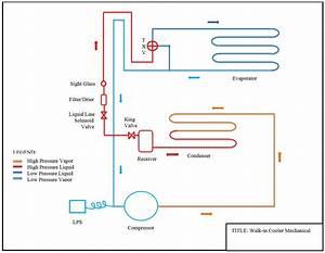 Mechanical  U0026 Marine Systems Engineering