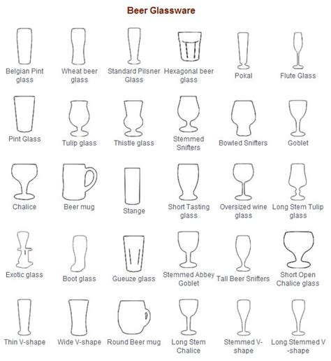 Types Of Barware by 25 Best Ideas About Glassware On Craft