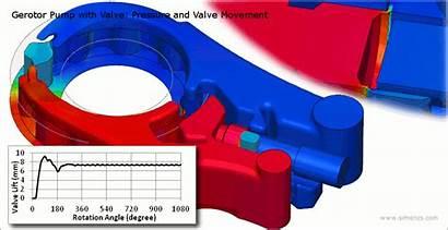 Gerotor Pump Cfd Pressure Gear Valve Relief