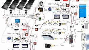 Interactive Diy Solar Wiring Diagrams For Campers  Van U2019s