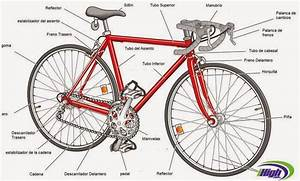 Vaya Pedal   Por Partes  Diagram Bike  Esquema De Bicicleta