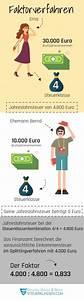 Steuerklasse 4 Faktor Berechnen : steuerfaktor berechnen alles ber steuern ~ Themetempest.com Abrechnung