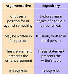 how to write an expository essay for kids