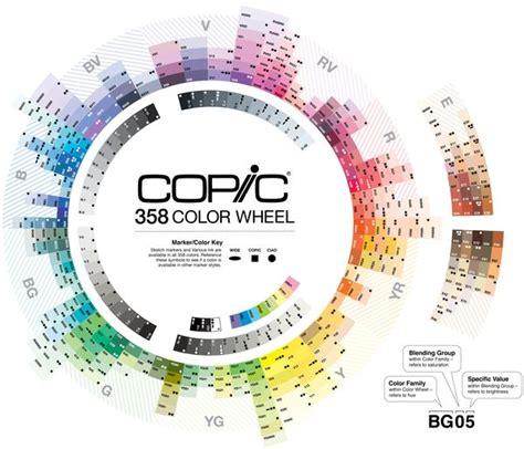 copic color chart copic faq color charts tutorials paperfections