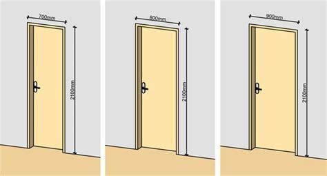 Bedroom Door Dimensions by Interior Door Dimensions Standard Interior Door Sizes