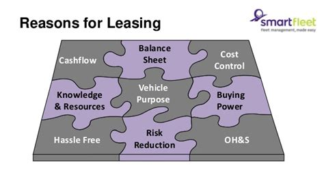 What Type Of Lease Is Right For Your Organisation?