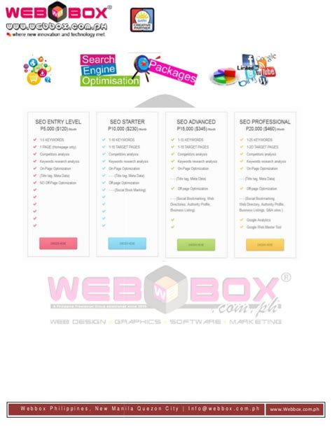 Search Engine Optimization Packages by Webbox Ph Seo Philippines Packages