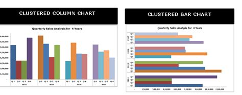 clustered bar chart examples   create clustered