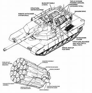 Why Don U0026 39 T Tanks Have Revolver Type Shell Loaders