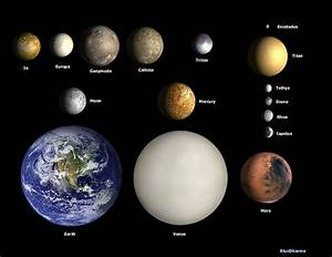 Show Me All the Planets - Pics about space