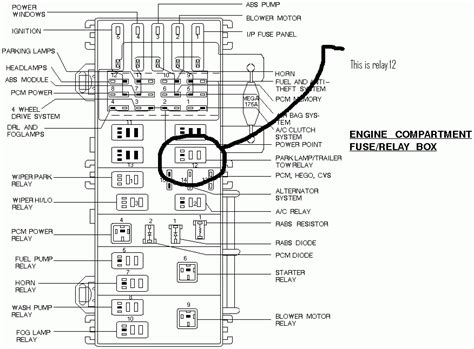 Ford Ranger Fuse Box Wiring Diagram
