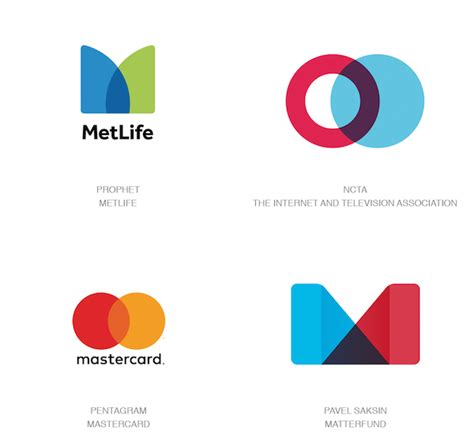 a 2017 logo trends report that uses real life brand marks as exles designtaxi com