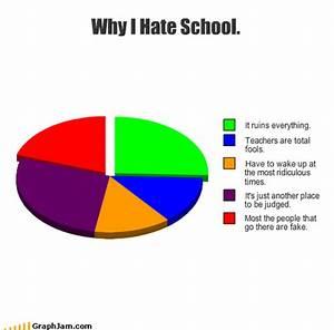 I Hate School Memes Tumblr | www.pixshark.com - Images ...
