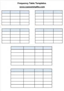 Two Way Frequency Tables Worksheet Math Frequency Table Worksheets Using Two Way Tables Worksheetsmean From A Frequency Table