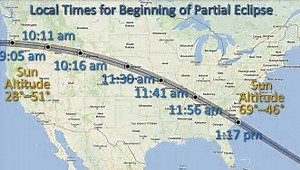 Image result for great american eclipse 2017