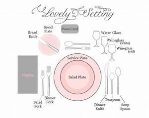 8 Best Correct Table Settings Images On Pinterest
