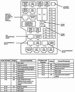 2000 isuzu trooper fuse box diagram 2000 free engine With isuzu trooper fuse box diagram in addition isuzu npr engine wiring