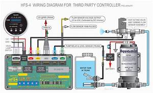Bmw Electric Water Pump Wiring Diagram
