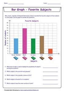 bar charts home work questions bing images bar