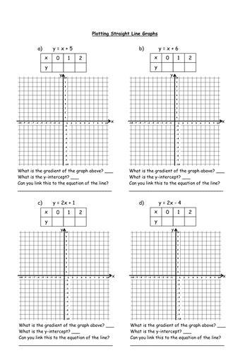 plotting straight  graphs  owen teaching