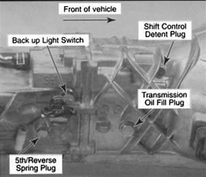 2001 Kia Rio Transmission Fill Plug With Diagram